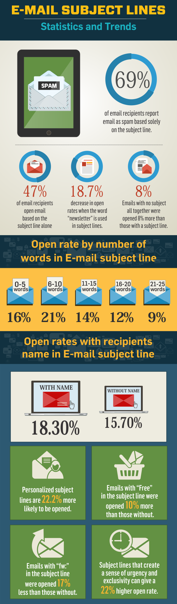 email-subject-lines1