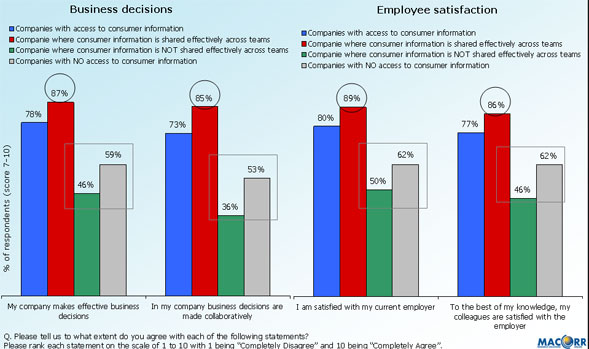 Employee Satisfaction2
